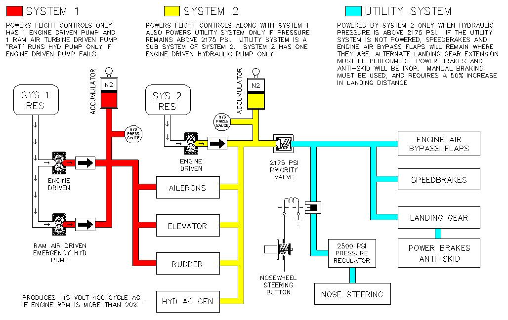 757 Aircraft Engine Diagram